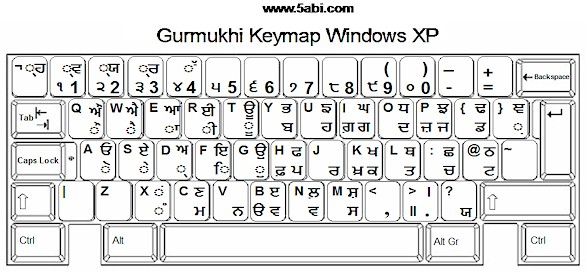 Punjabi Keyboard Layout